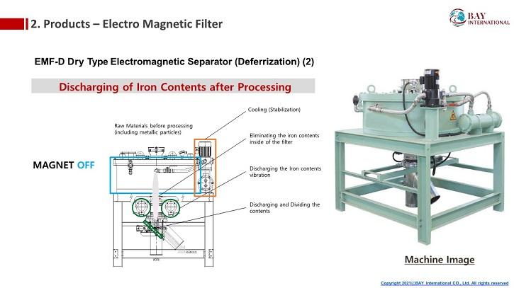 725 페이지 원본 BAY INTERNATIONAL_Proposal for Magnetic Filter(210813)-1_1.jpg