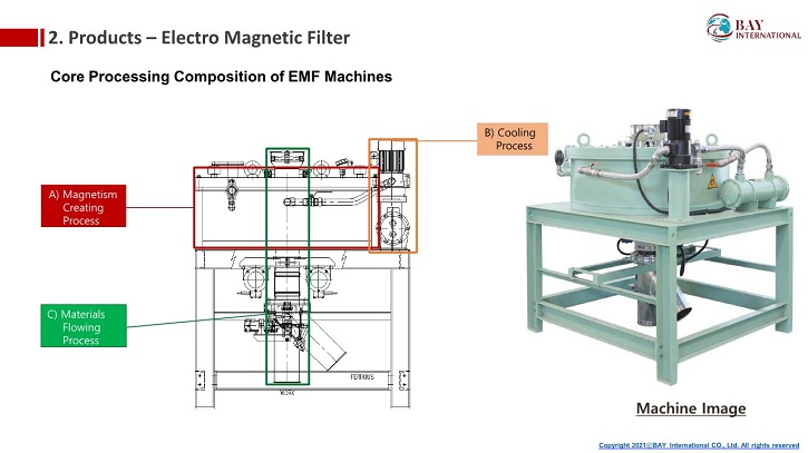 725페이지 원본 BAY INTERNATIONAL_Proposal for Magnetic Filter(210813)-2_1.jpg