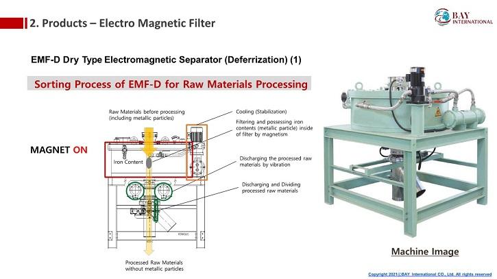 725페이지 원본 BAY INTERNATIONAL_Proposal for Magnetic Filter(210813)_1.jpg